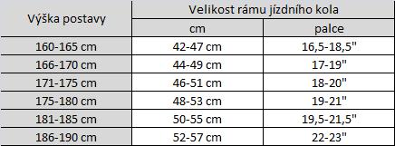 Jak vybrat kolo - Cykloservis Roman Klasek 89678328f6